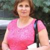 Жукова Елена Васильевна
